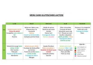 Menu sans gluten/lactose