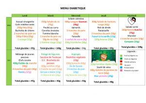 menu semaine 11 diabétique