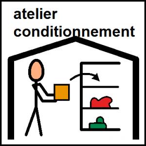 atelier conditionnement