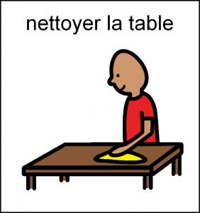 nettoie table